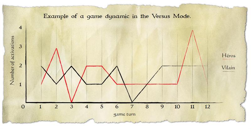 graphe 1 EN.png