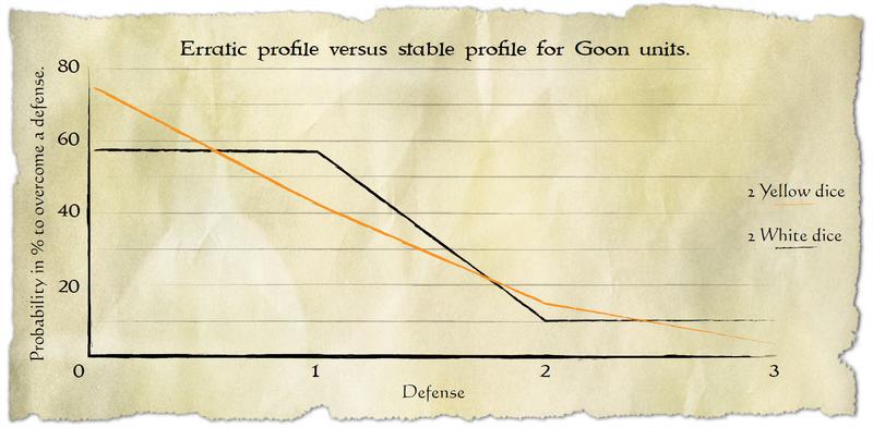 graphe 3 EN.png