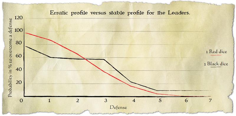graphe 4 EN.png